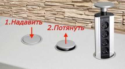 Тройная розетка в один подрозетник: установка и подключение