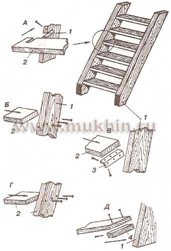 Приставная деревянная лестница: самостоятельное изготовление