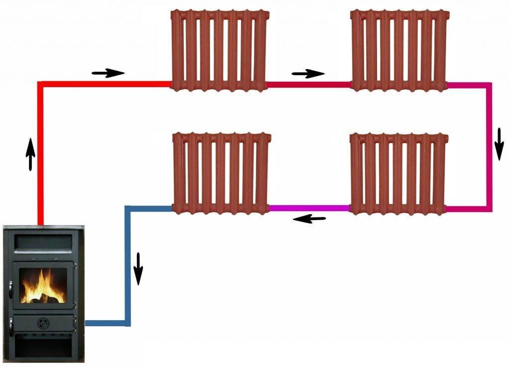 Как устроена двухтрубная система отопления двухэтажного дома – способы разводки