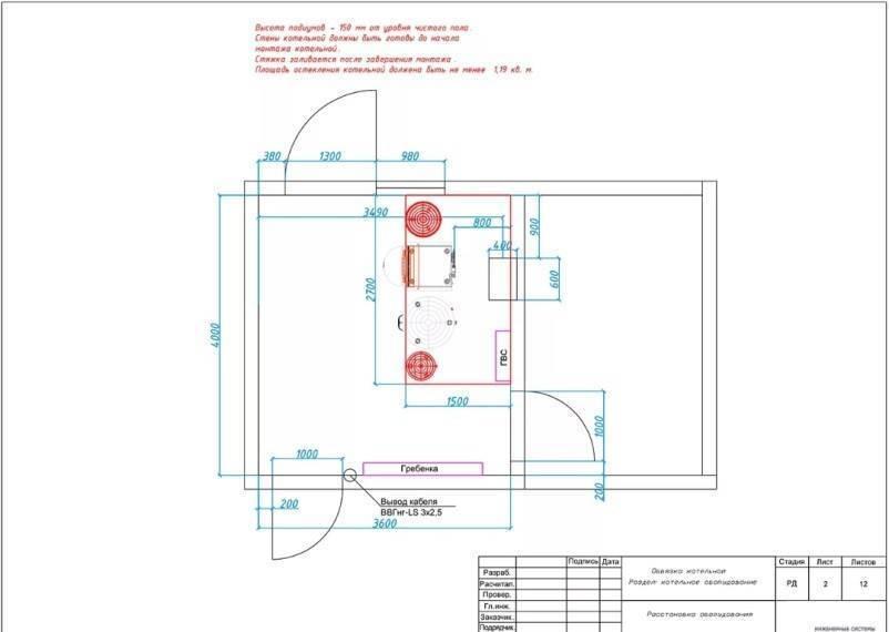 Газовая котельная в частном доме. требования. нормативы