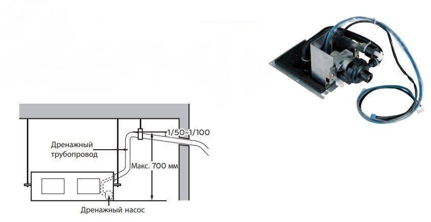 Дренажные насосы для кондиционера – какую модель выбрать?