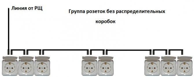 Как подключить двойную розетку самостоятельно