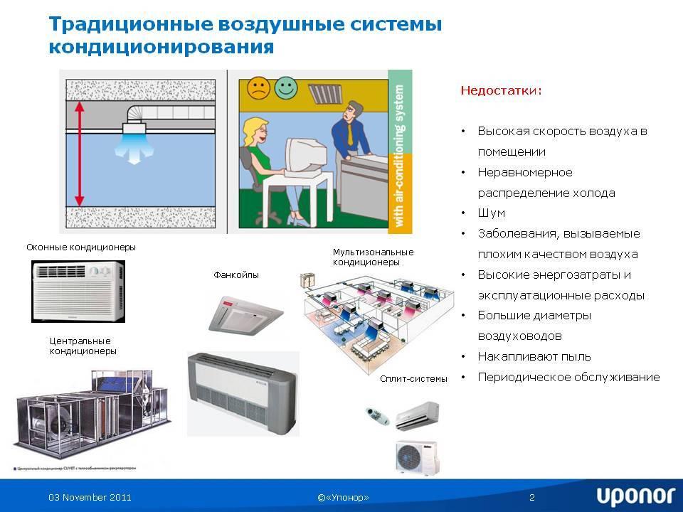 Вытяжная вентиляция: виды, схемы и общая информация