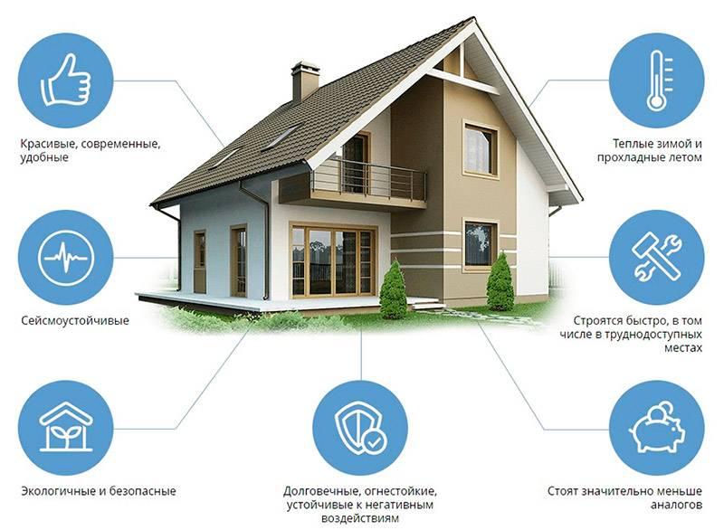 Новые технологии в строительстве коттеджей и частных домов— обзор преимуществ и недостатков