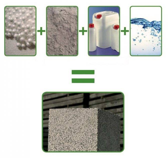 Полистиролбетонные блоки - плюсы и минусы легкого бетона