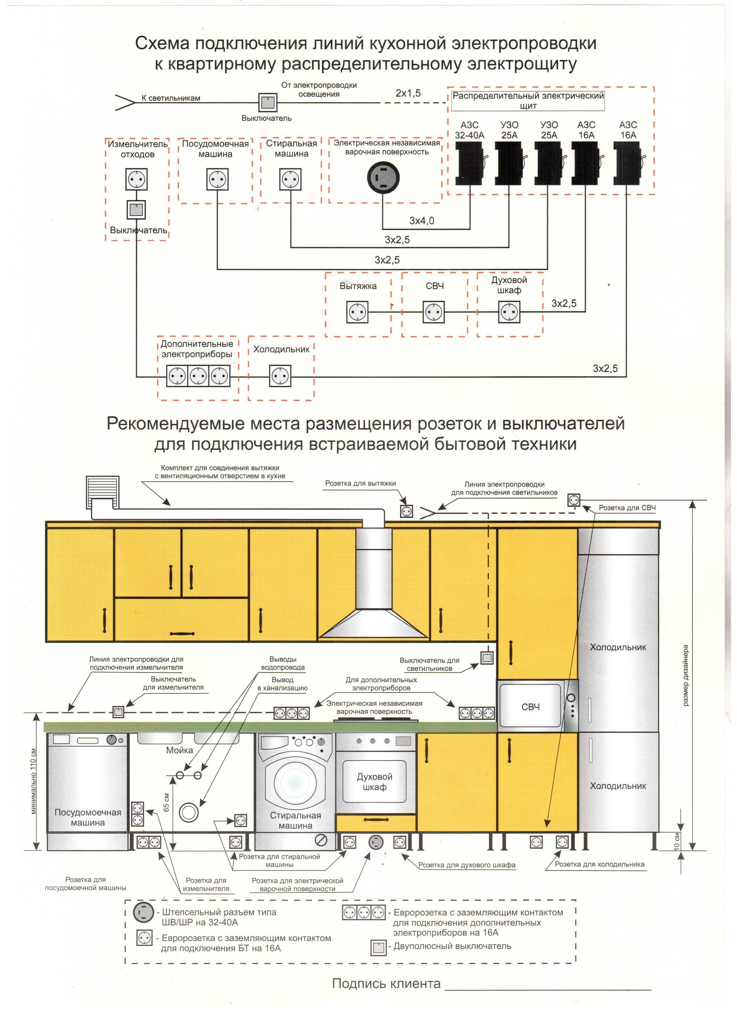 Электропроводка на кухне: схемы разводки проводки и монтаж