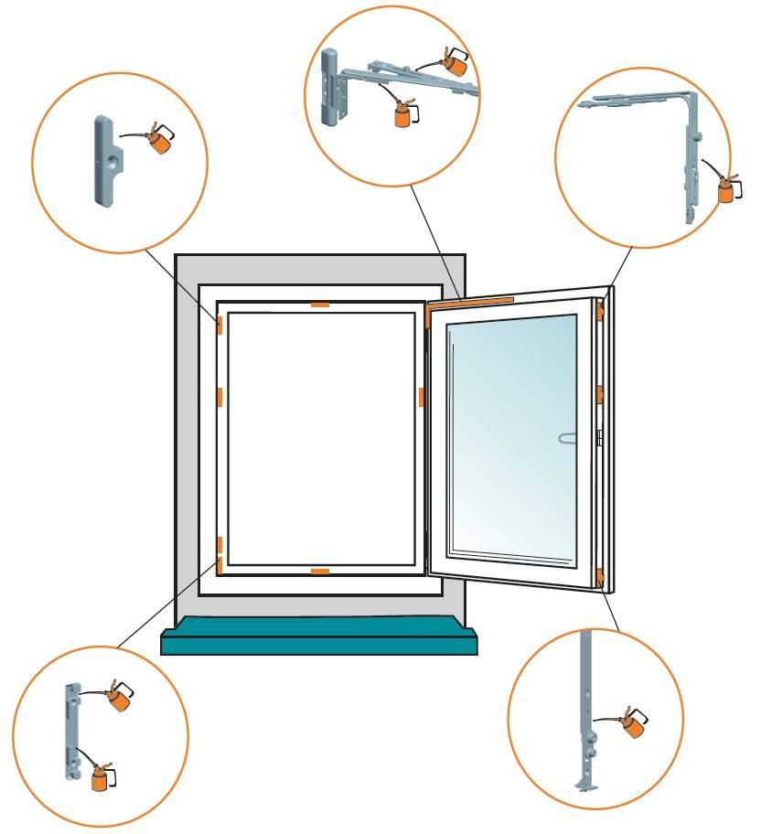 Окна пластиковые: как смазывать — инструкция и советы