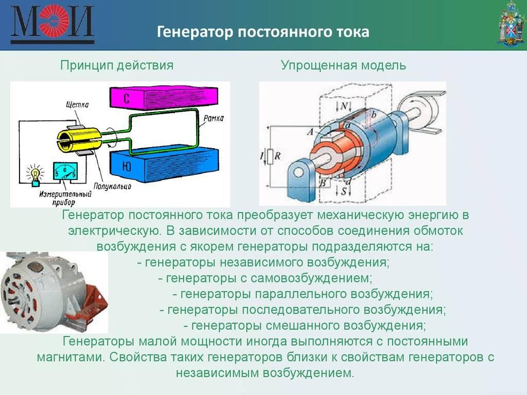 Устройство генератора переменного тока и принцип действия