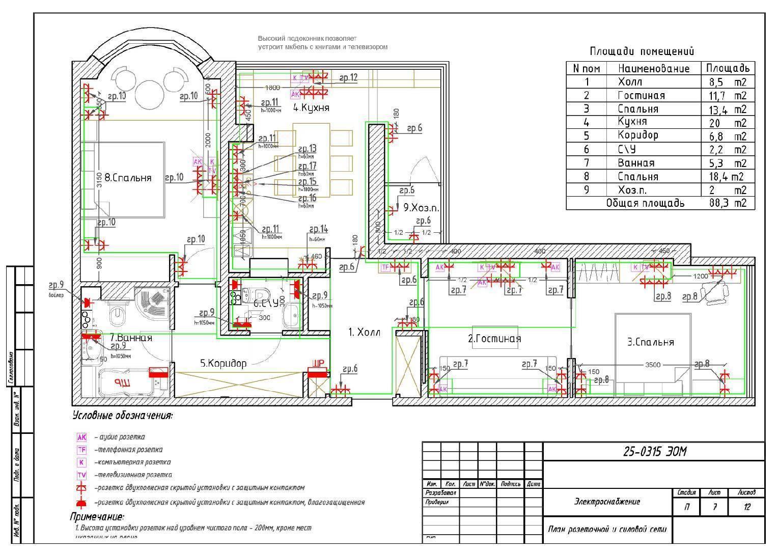 Электропроводка в квартире своими руками - схема и монтаж, фото