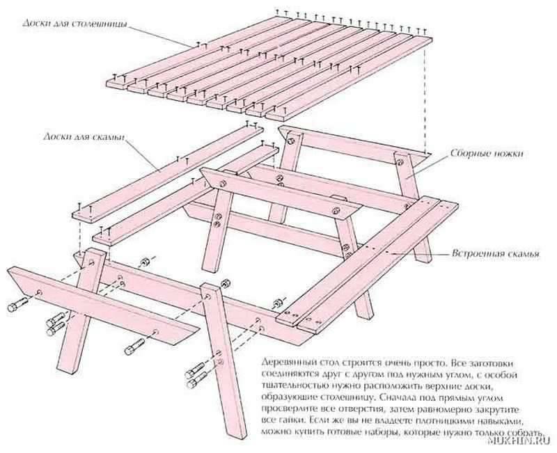 Стол из дерева своими руками: чертежи, фото, пошаговая инструкция