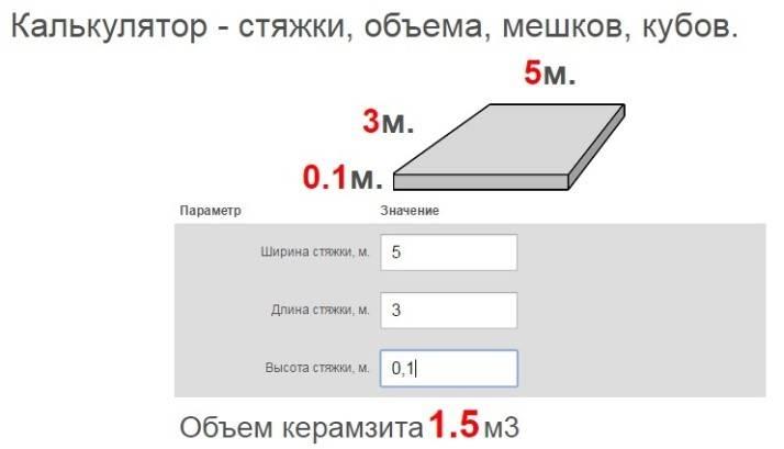 Калькулятор сухой стяжки пола кнауф