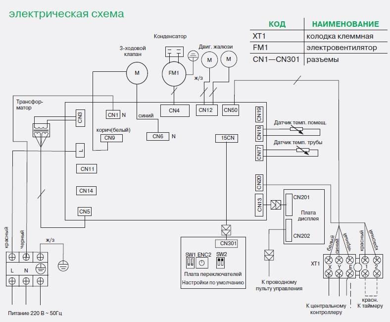 Принципиальные схемы подключения систем защиты гидролок: