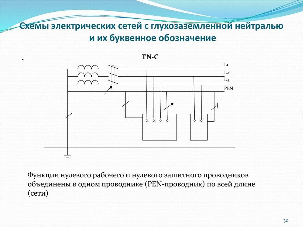Виды и конструктивные особенности соединительных трехфазных шин