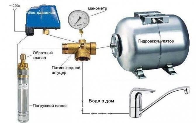 Как правильно установить гидроаккумулятор в системе водоснабжения