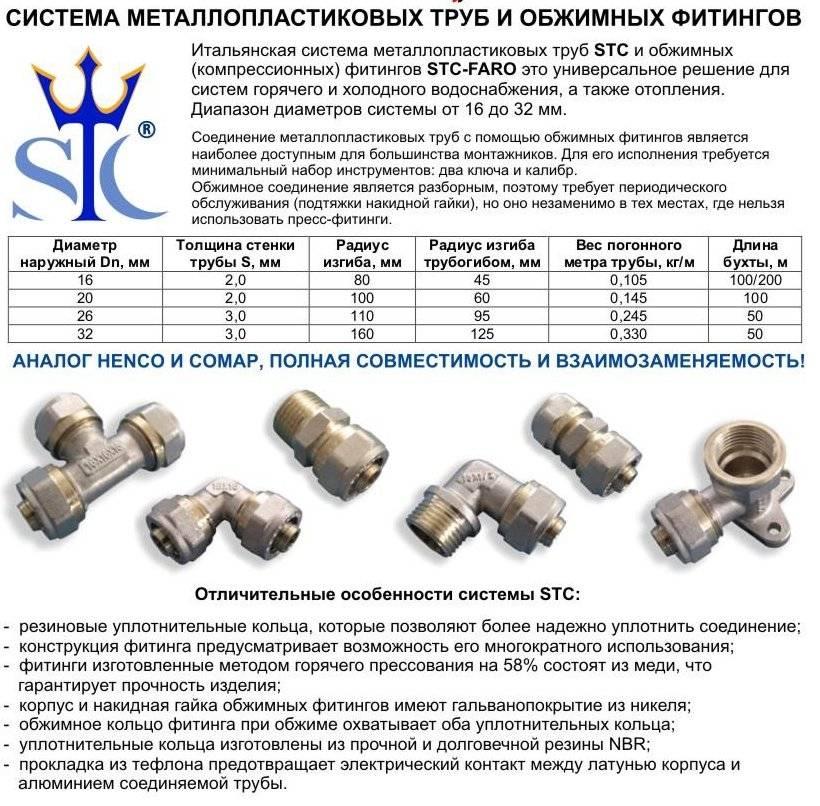 Диаметр медной трубы: правила подбора для различных систем