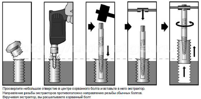 [инструкция] как выкрутить сломанный болт: 100% рабочий способ