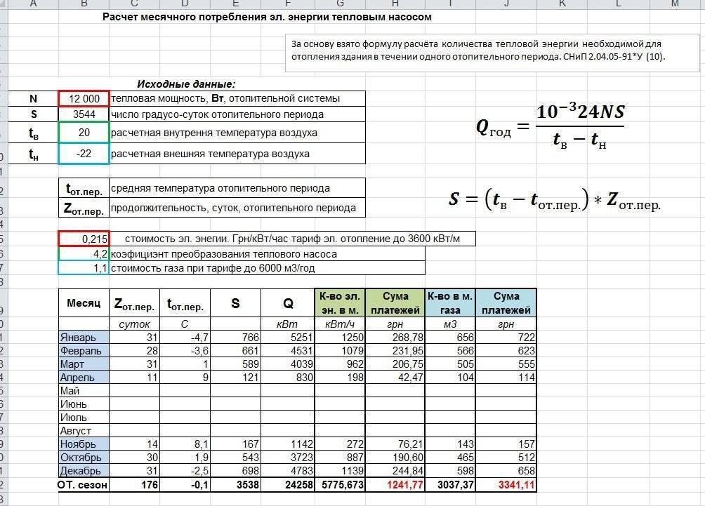 Расчет мощности котла отопления по площади дома и калькулятор расчета теплопотерь