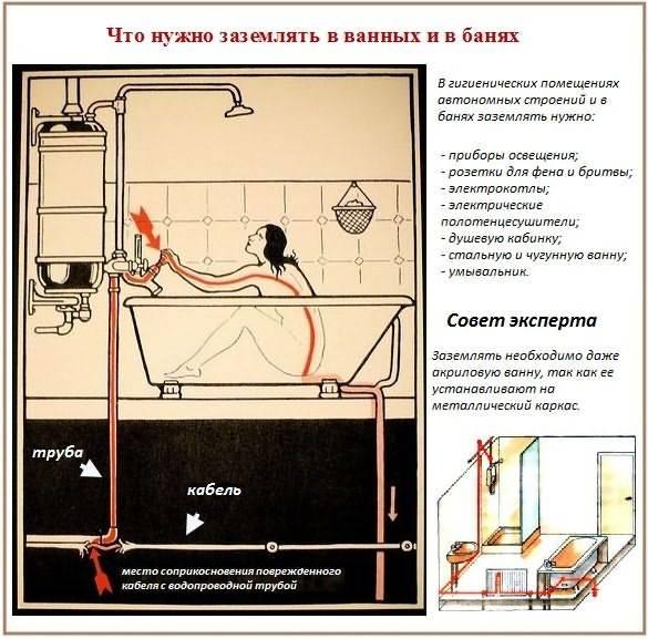 Что может случится если у вас нет заземления в квартире