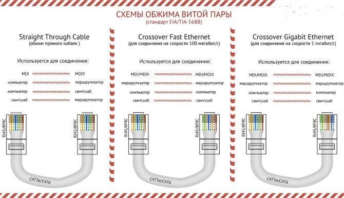 Способы соединения проводов: скрутка, пайка, сварка, обжим, клемник. как правильно скручивать провода между собой