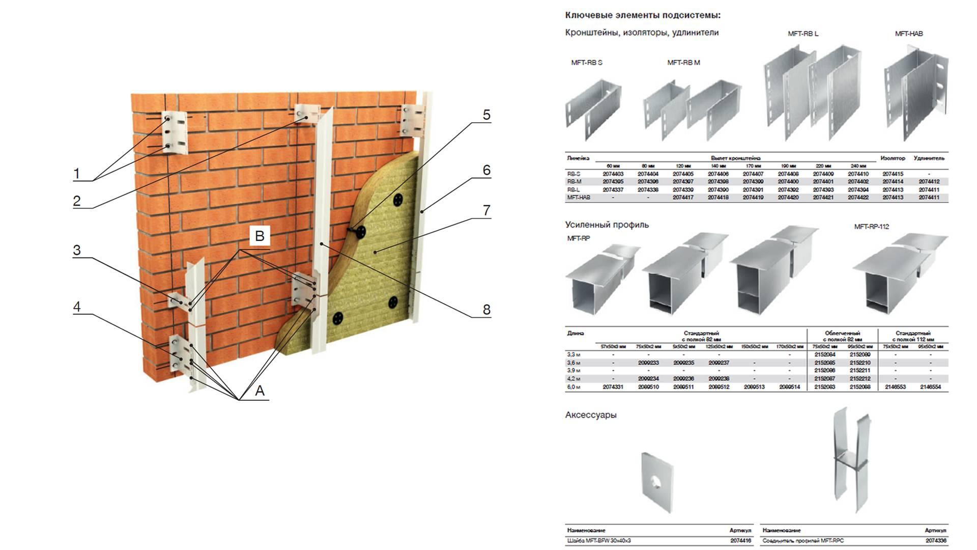 Алюминиевая подсистема для вентфасада - лучшие фасады частных домов