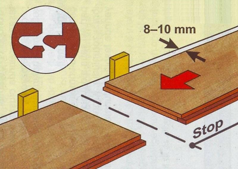Как класть ламинат: инструкция по укладке + калькулятор расчета количества досок на комнату