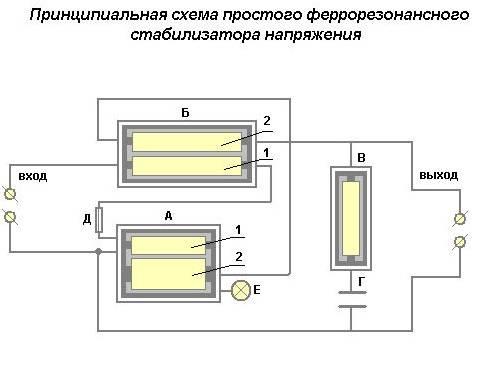 Особенности выбора релейного стабилизатора напряжения для дома - свойства, принцип работы