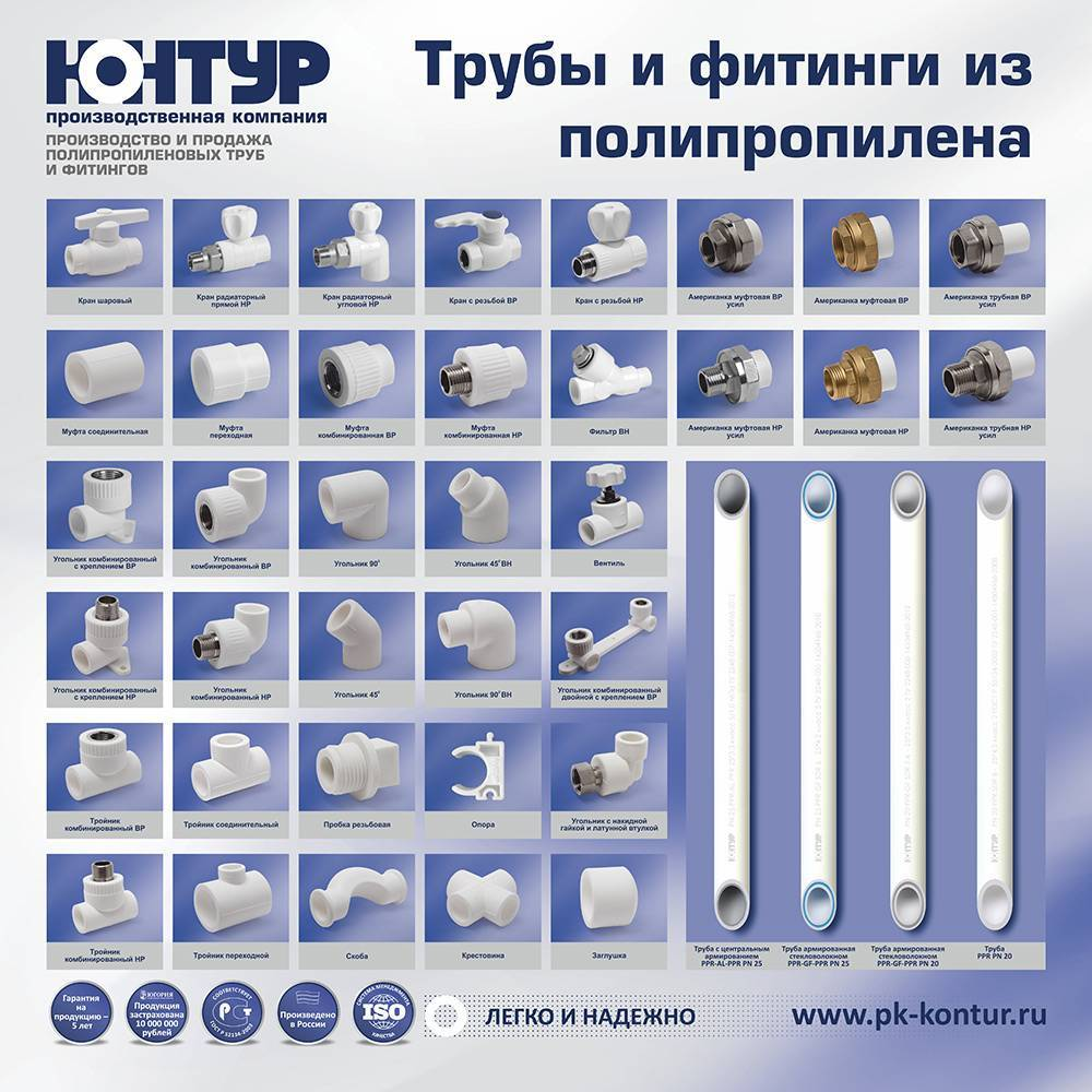 Полипропиленовые трубы для отопления, технические характеристики изделий, выбор диаметра труб для частного дома