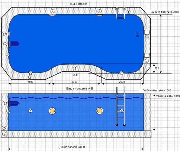 Как построить бассейн своими руками - инструкция!
