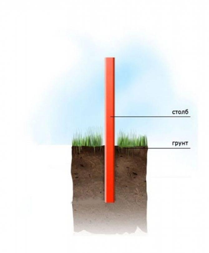 Как вырыть яму под опору линий электропередачи