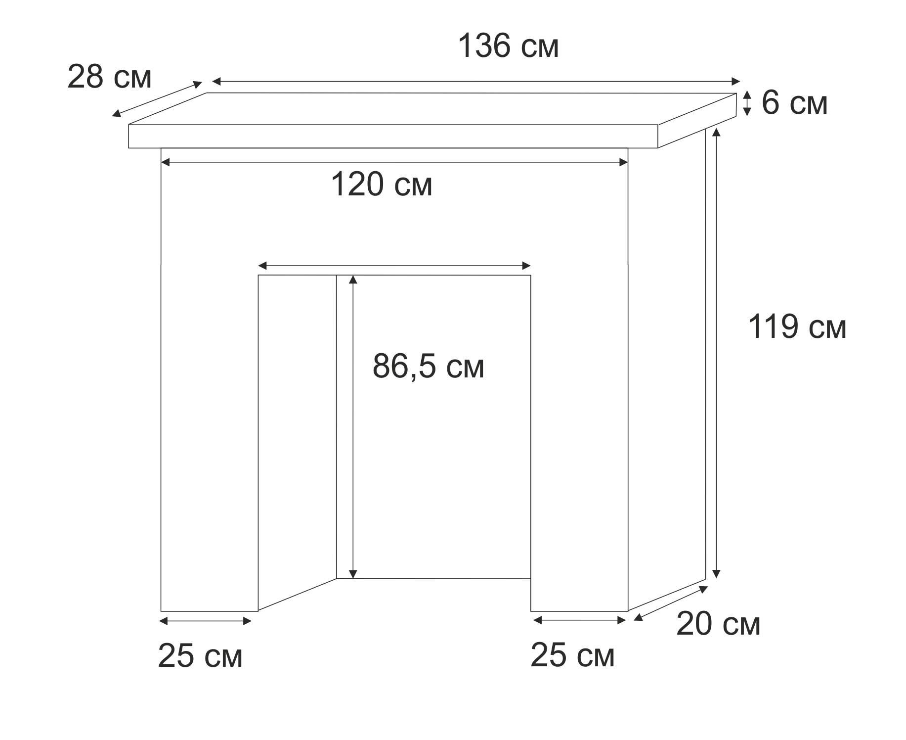 Камин из гипсокартона своими руками (81 фото): пошаговая инструкция по изготовлению, как сделать декоративный вариант, примеры в интерьере гостиной