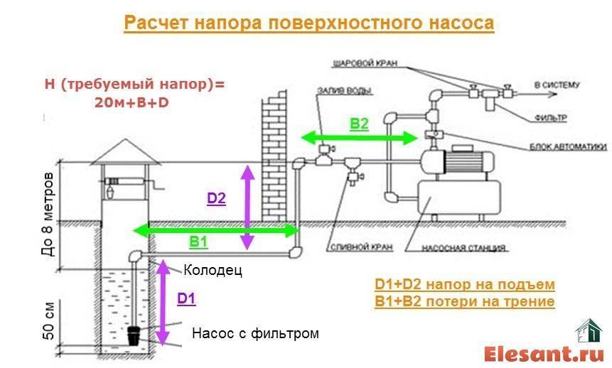 Расчёт и подбор циркуляционного насоса