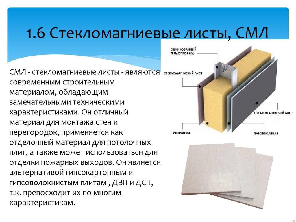 Минеральная вата: свойства материала и особенности его применения для теплоизоляции