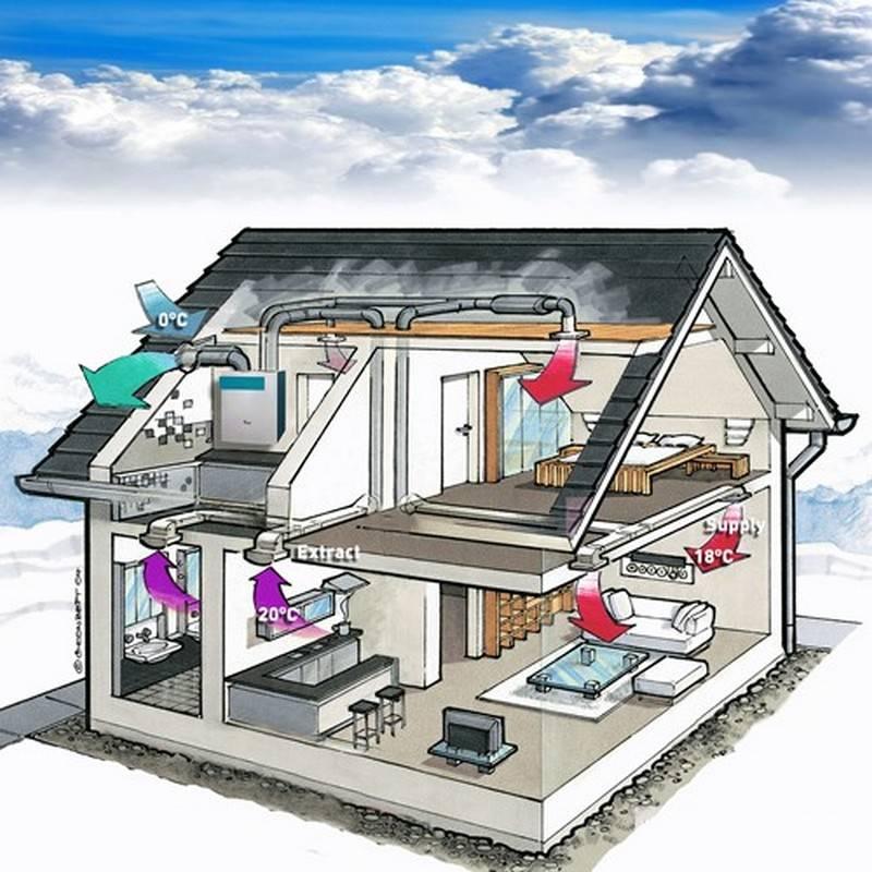 Воздушное отопление частного загородного дома - инструкция по устройству