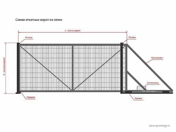 Откатные ворота: особенности конструкции, достоинства и недостатки, этапы монтажа