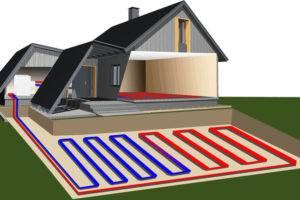 Монтаж систем отопления и тепловых насосов