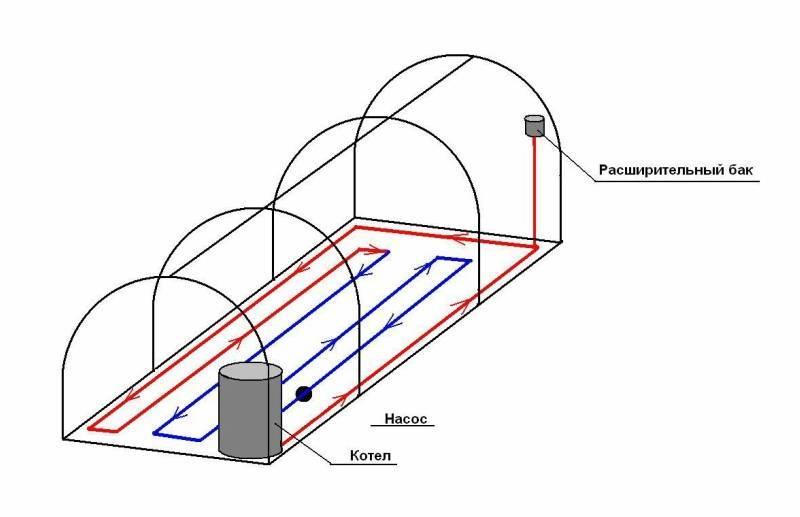 Вентиляция в теплице из поликарбоната | огородник