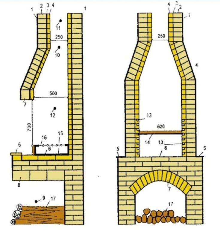 Мангал из кирпича своими руками: чертежи и пошаговая инструкция с фото - строительство и ремонт