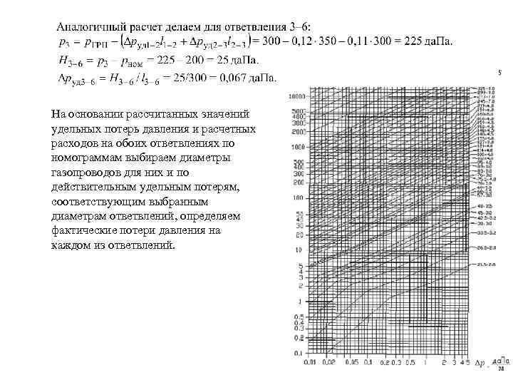 Гидравлический расчет тупиковых газопроводов низкого давления