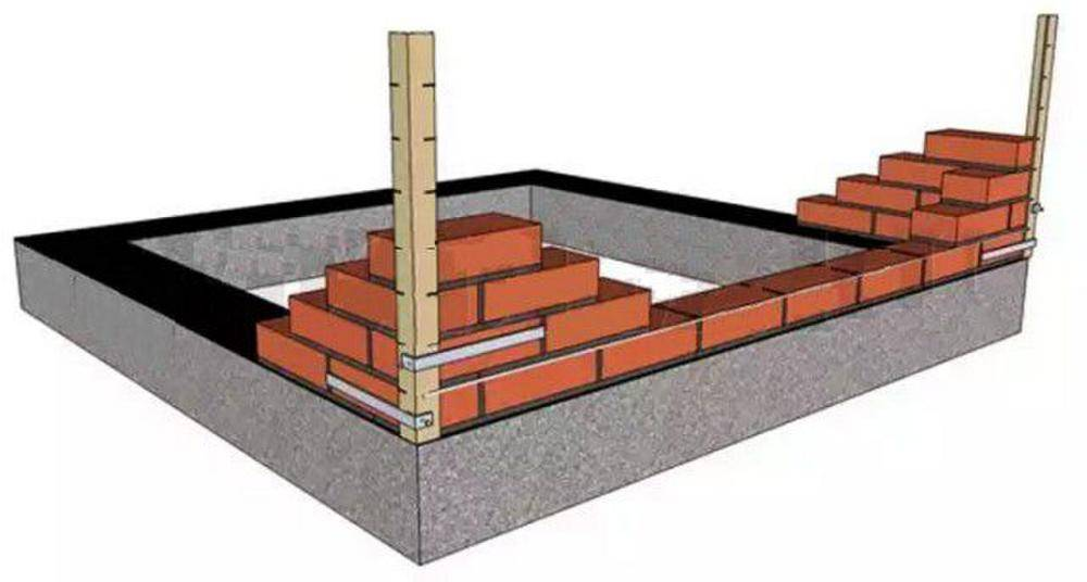 Цоколь из кирпича на ленточный фундамент: устройство цоколя и поэтапная инструкция монтажа своими руками