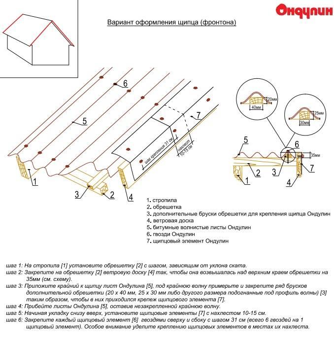 Как правильно класть волнистый шифер на крышу: технические нюансы строительного процесса