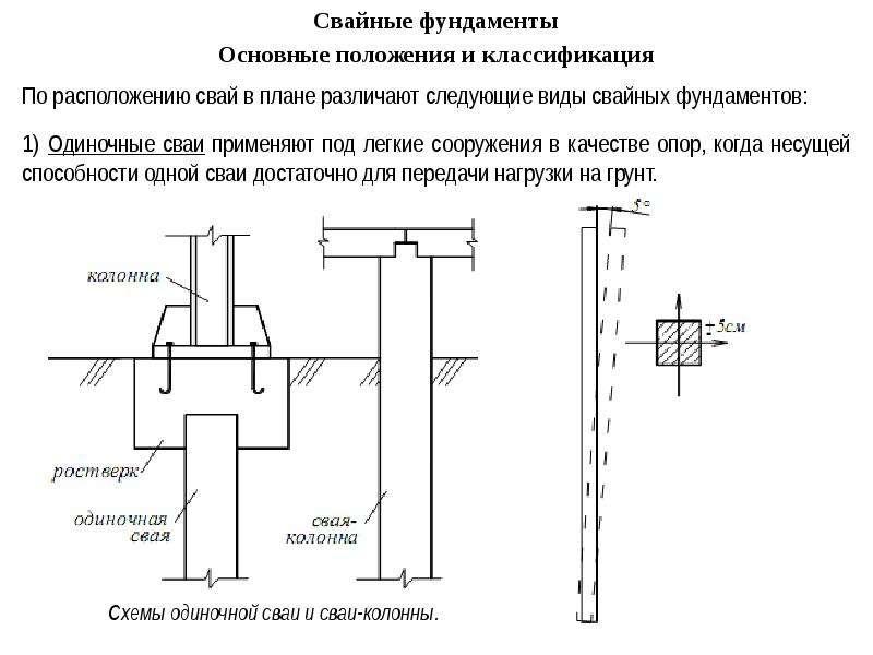 Пример расчет свайного фундамента с ростверком пример в программе