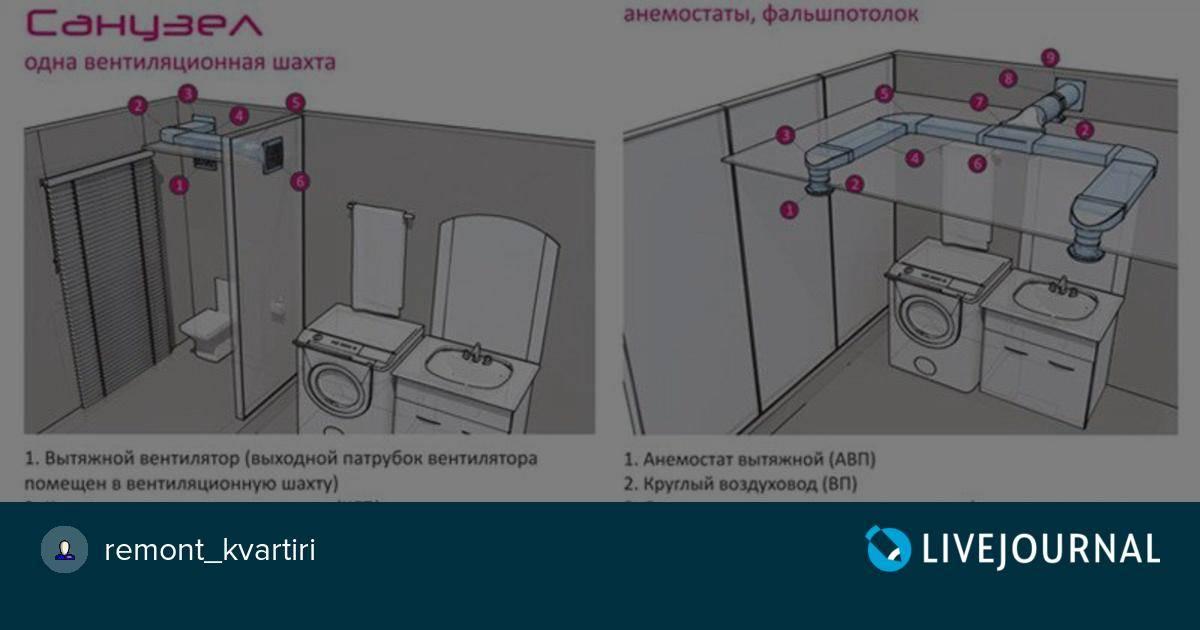 Установка вентиляции в ванной и туалете своими руками