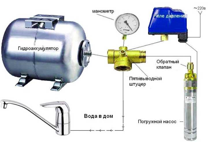 Схема подключения скважинного насоса к автоматике: схема