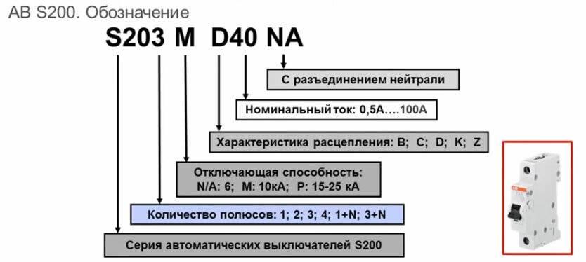 Маркировка автоматических выключателей. типы, характеристики и назначение автоматических выключателей