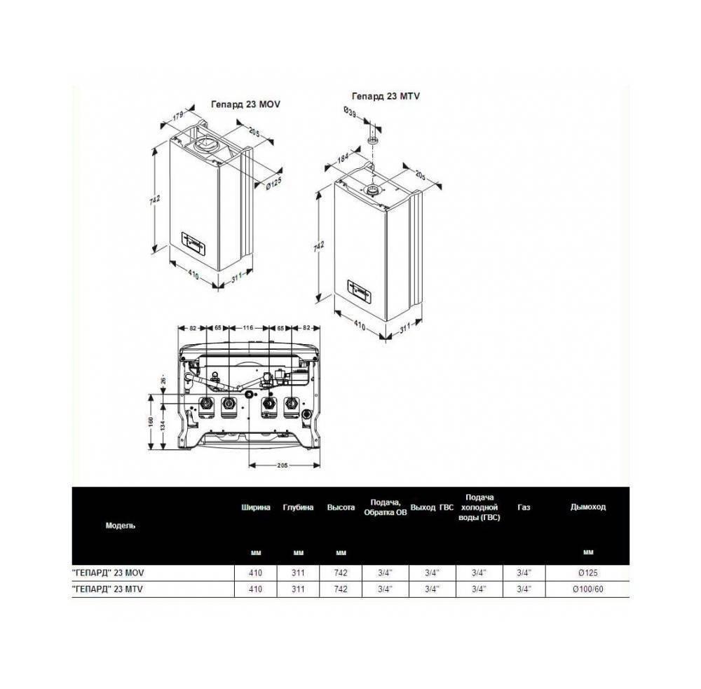 Инструкция и технические характеристики газового котла protherm gepard