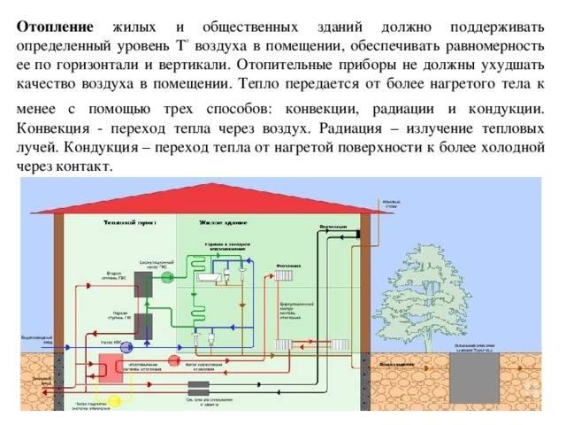 Промывка системы отопления жилого дома: необходимое оборудование и пошаговый процесс