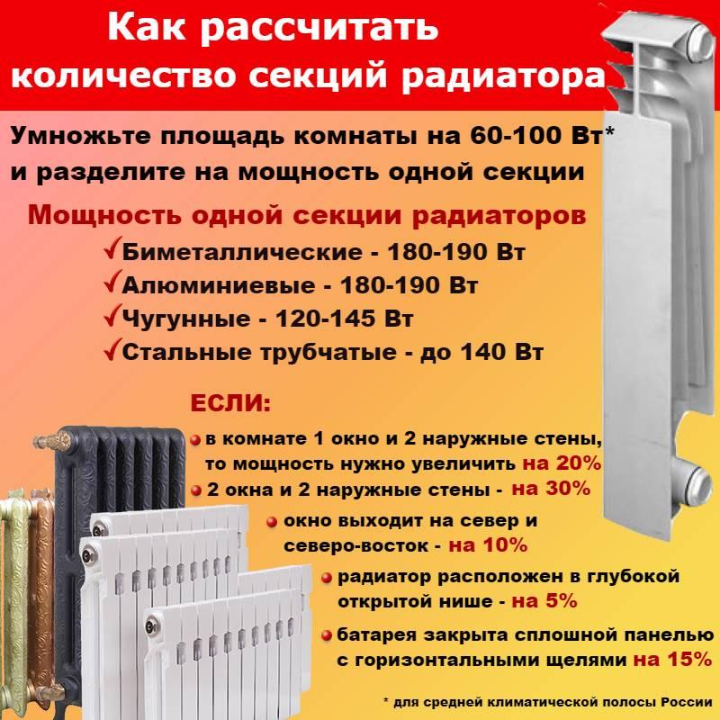 Сколько секций биметаллического радиатора нужно на 1 м2? расчет количества по площади, на 18 м2 и 20 м2 , 12 м2 и 16 м2