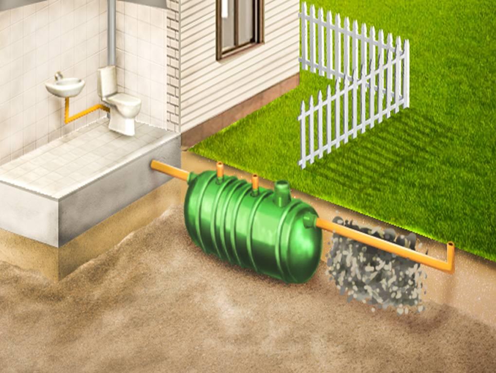 ➤ энергонезависимые септики тритон, принцип работы.   мы строители ✔1