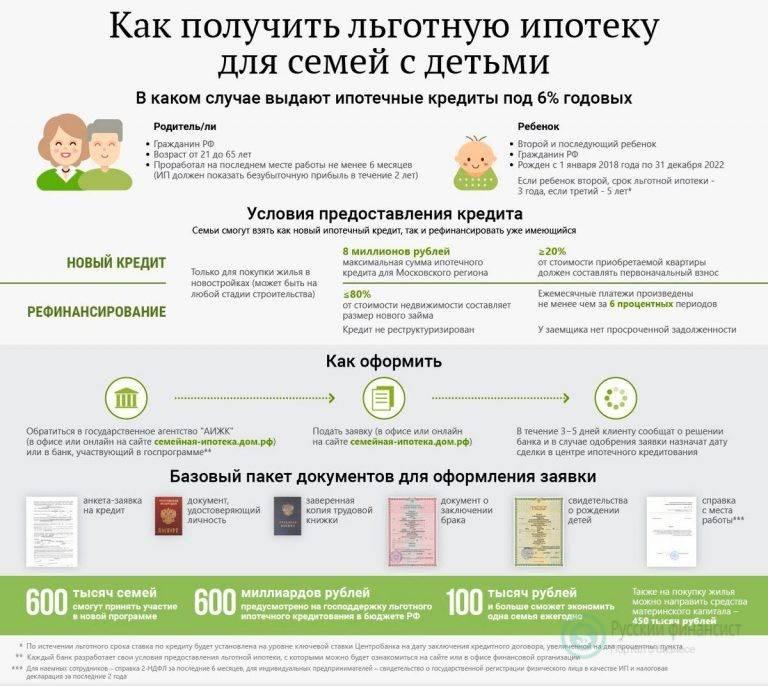Ипотека «дальневосточная ипотека» банка «втб» ставка от 1%: условия, ипотечный калькулятор