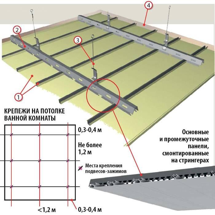 Устройство реечного потолка: особенности сборки